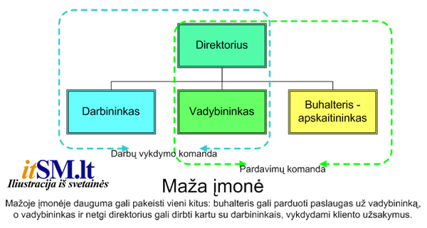 maza_imone_600px.jpg